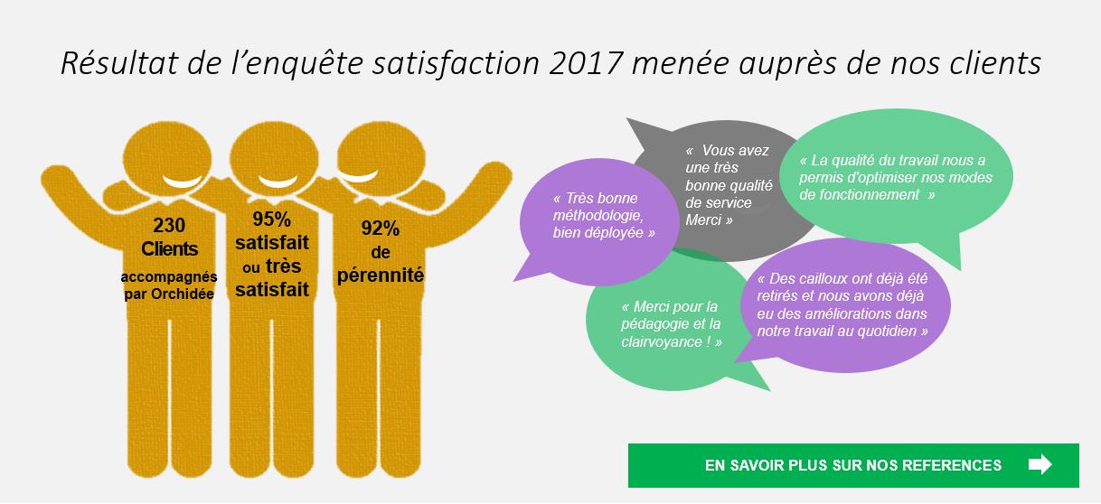 enquête-satisfaction-cabinet-conseil-lean-haut de france